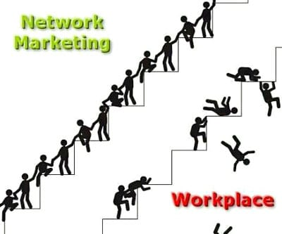Understanding Network Marketing